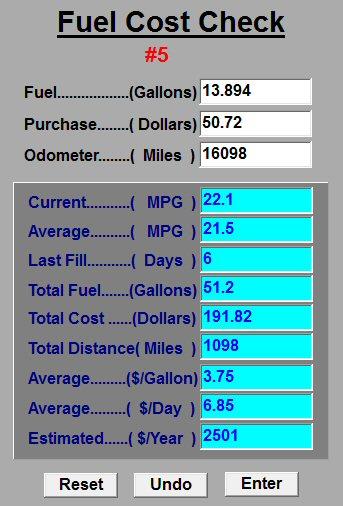 Vinny Fuel Cost Check full screenshot